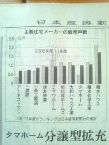 欠陥住宅を調査する建築士のブログ-施工数表